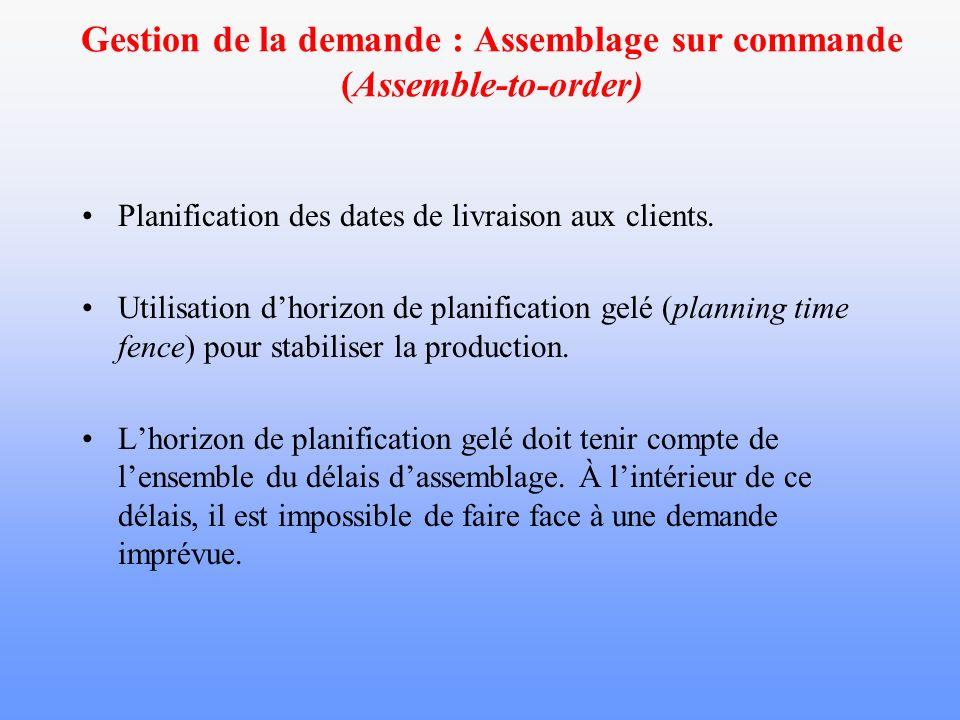 Gestion de la demande : Assemblage sur commande (Assemble-to-order) Planification des dates de livraison aux clients. Utilisation dhorizon de planific