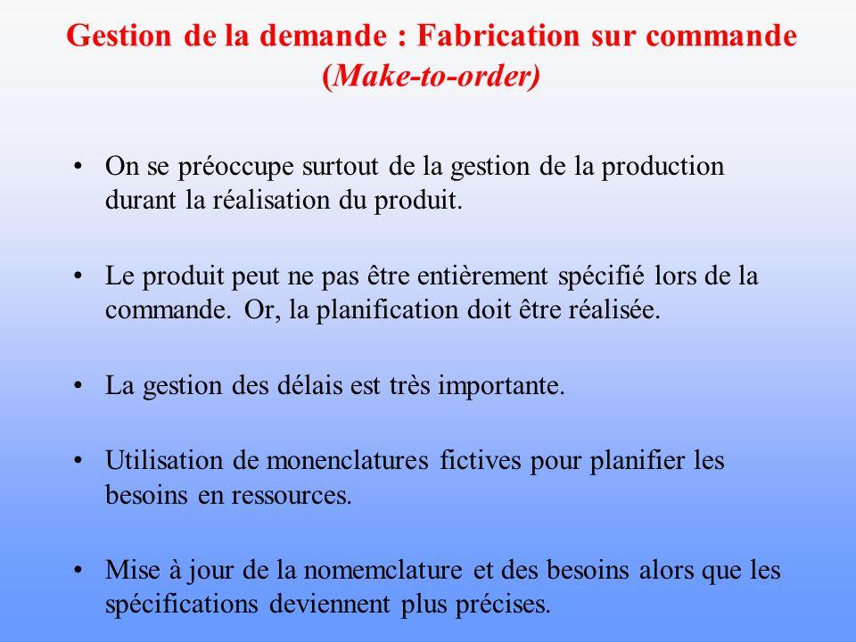 Gestion de la demande : Fabrication sur commande (Make-to-order) On se préoccupe surtout de la gestion de la production durant la réalisation du produ