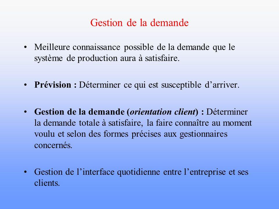 Exercices : Gestion de la demande Vollmann, p.347, #3 Vollmann, p.