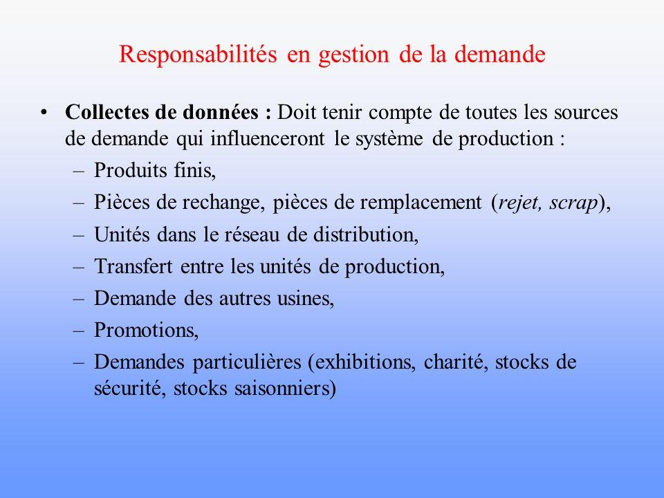 Responsabilités en gestion de la demande Collectes de données : Doit tenir compte de toutes les sources de demande qui influenceront le système de pro
