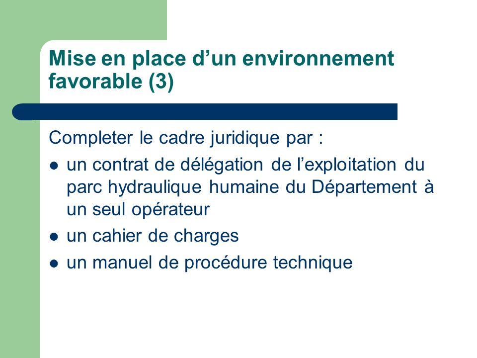 Mise en place dun environnement favorable (3) Completer le cadre juridique par : un contrat de délégation de lexploitation du parc hydraulique humaine