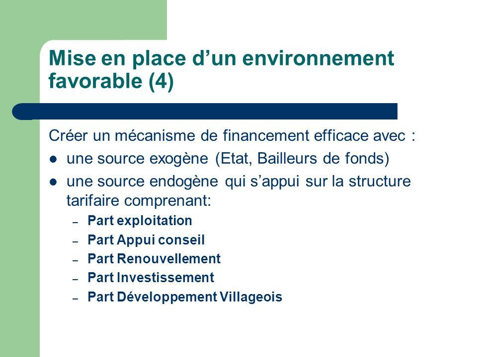 Mise en place dun environnement favorable (4) Créer un mécanisme de financement efficace avec : une source exogène (Etat, Bailleurs de fonds) une sour