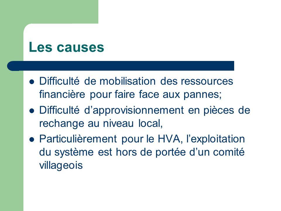 Les causes Difficulté de mobilisation des ressources financière pour faire face aux pannes; Difficulté dapprovisionnement en pièces de rechange au niv