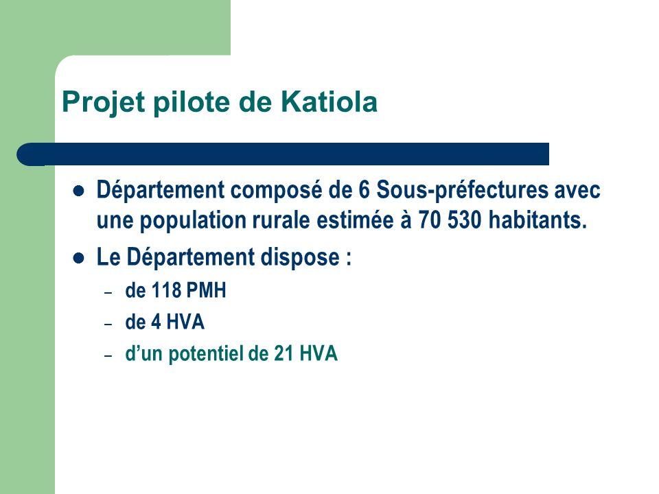 Projet pilote de Katiola Département composé de 6 Sous-préfectures avec une population rurale estimée à 70 530 habitants. Le Département dispose : – d
