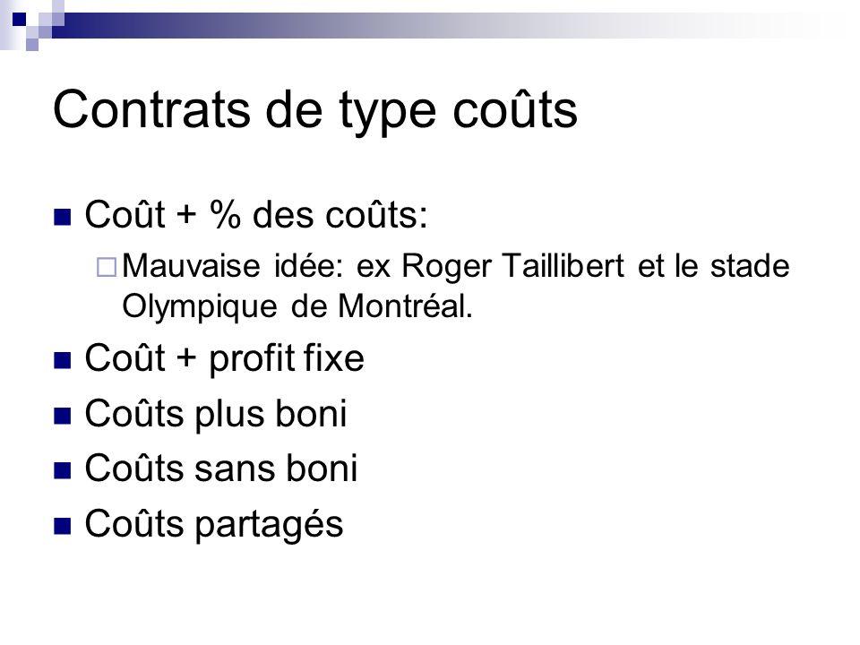 Contrats de type coûts Coût + % des coûts: Mauvaise idée: ex Roger Taillibert et le stade Olympique de Montréal. Coût + profit fixe Coûts plus boni Co