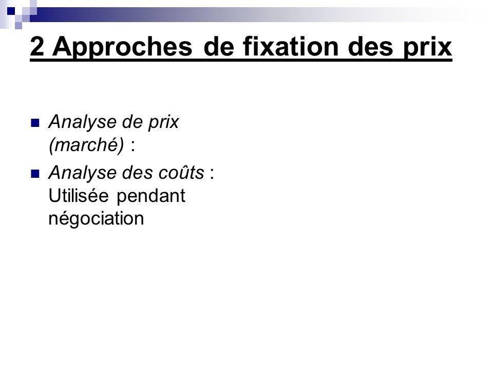 2 Approches de fixation des prix Analyse de prix (marché) : Analyse des coûts : Utilisée pendant négociation