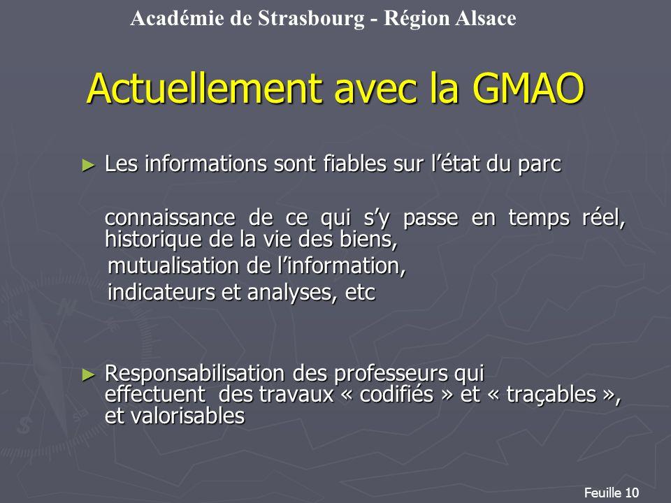 Académie de Strasbourg - Région Alsace Feuille 10 Les informations sont fiables sur létat du parc Les informations sont fiables sur létat du parc conn