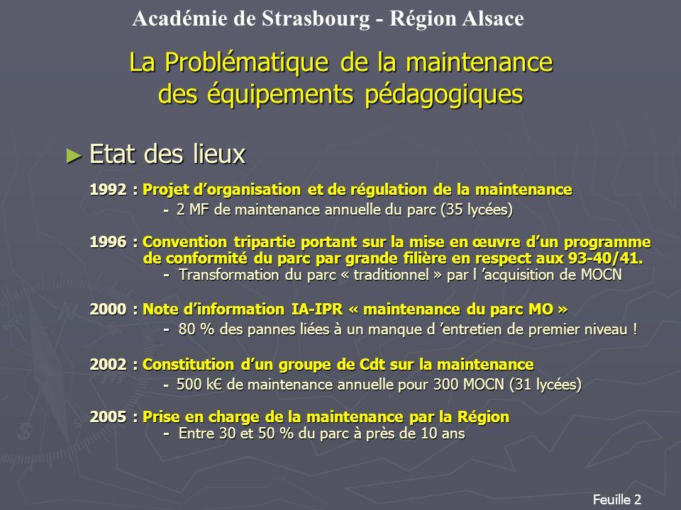 Académie de Strasbourg - Région Alsace Feuille 2 La Problématique de la maintenance des équipements pédagogiques Etat des lieux Etat des lieux 1992 :