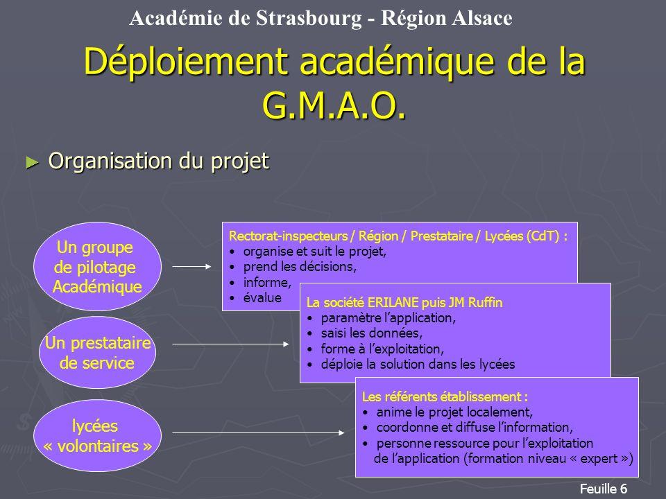 Académie de Strasbourg - Région Alsace Feuille 6 Déploiement académique de la G.M.A.O. Organisation du projet Organisation du projet Un groupe de pilo