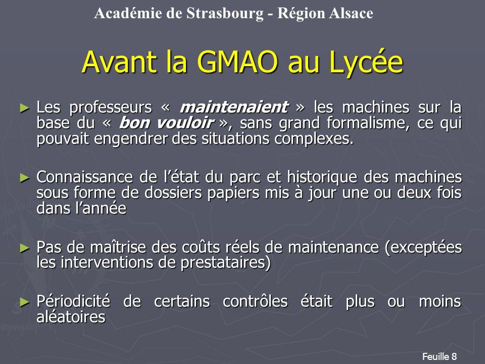 Académie de Strasbourg - Région Alsace Feuille 8 Avant la GMAO au Lycée Les professeurs « maintenaient » les machines sur la base du « bon vouloir »,