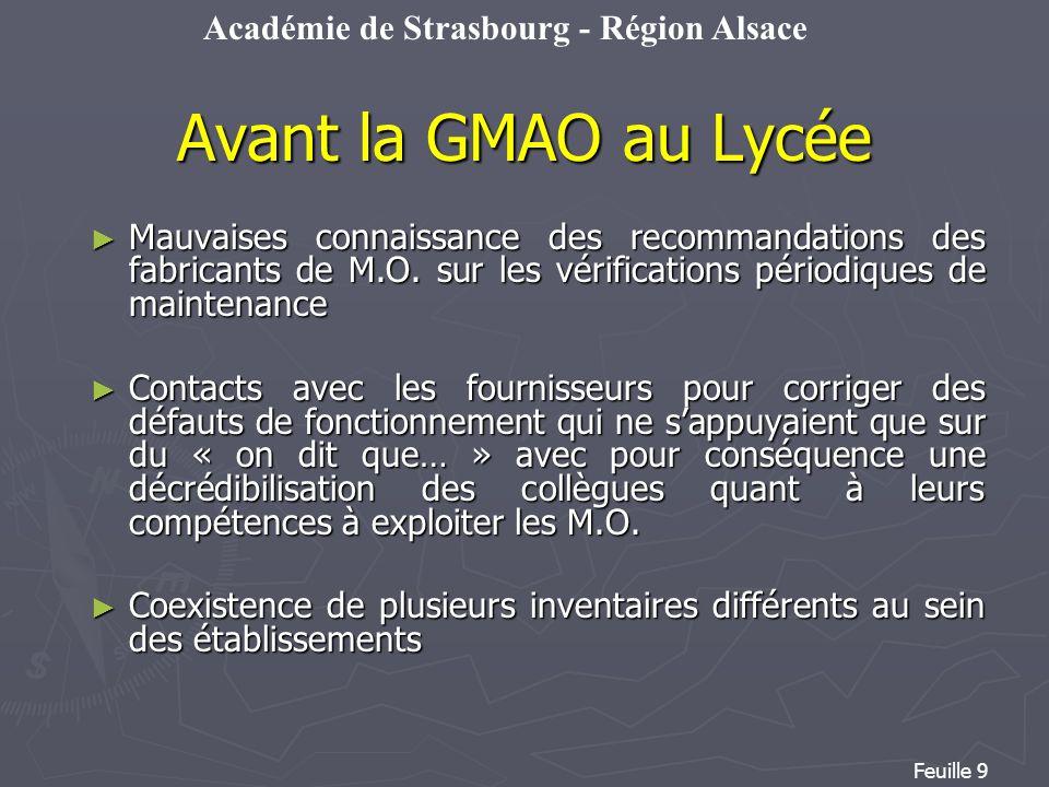 Académie de Strasbourg - Région Alsace Feuille 9 Avant la GMAO au Lycée Mauvaises connaissance des recommandations des fabricants de M.O. sur les véri