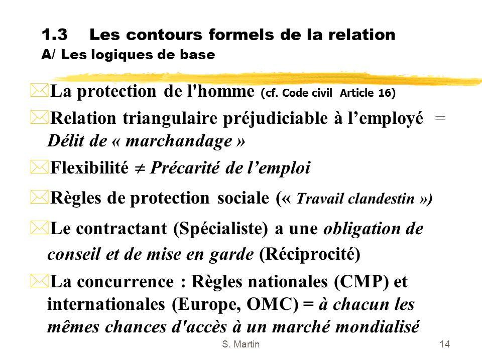 S. Martin14 1.3Les contours formels de la relation A/ Les logiques de base La protection de l'homme (cf. Code civil Article 16) *Relation triangulaire
