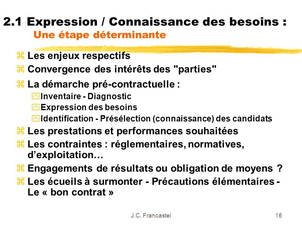 J.C. Francastel16 2.1 Expression / Connaissance des besoins : Une étape déterminante zLes enjeux respectifs zConvergence des intérêts des
