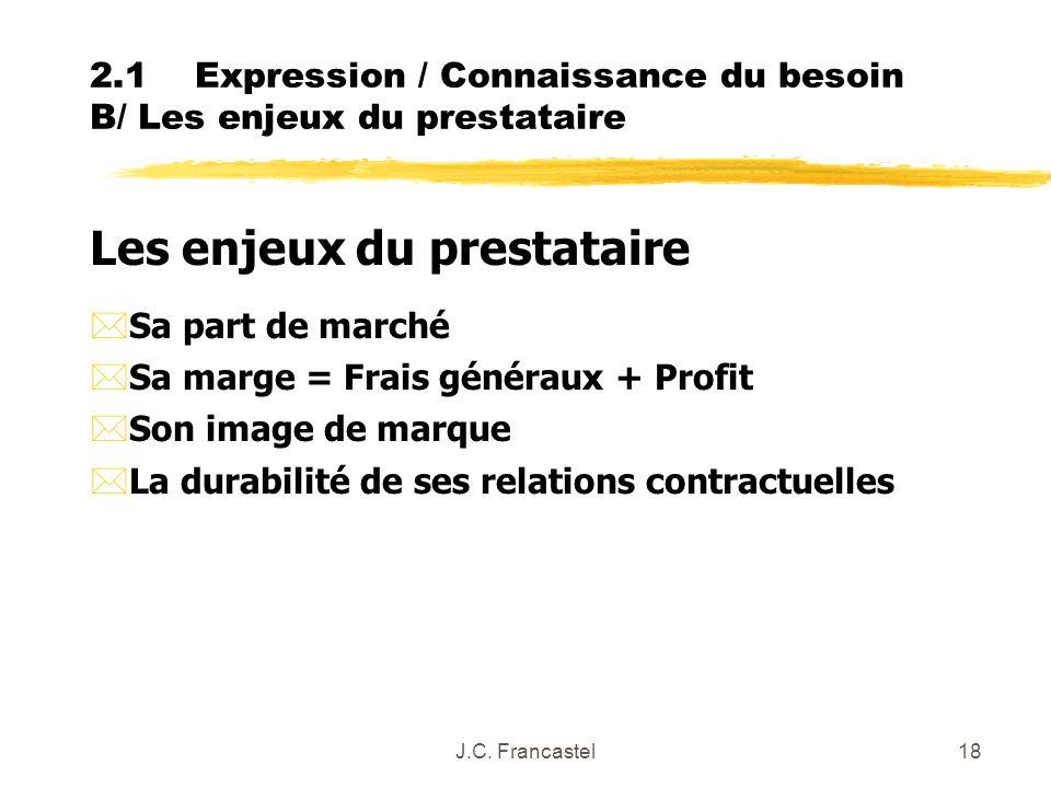 J.C. Francastel18 2.1Expression / Connaissance du besoin B/ Les enjeux du prestataire Les enjeux du prestataire *Sa part de marché *Sa marge = Frais g