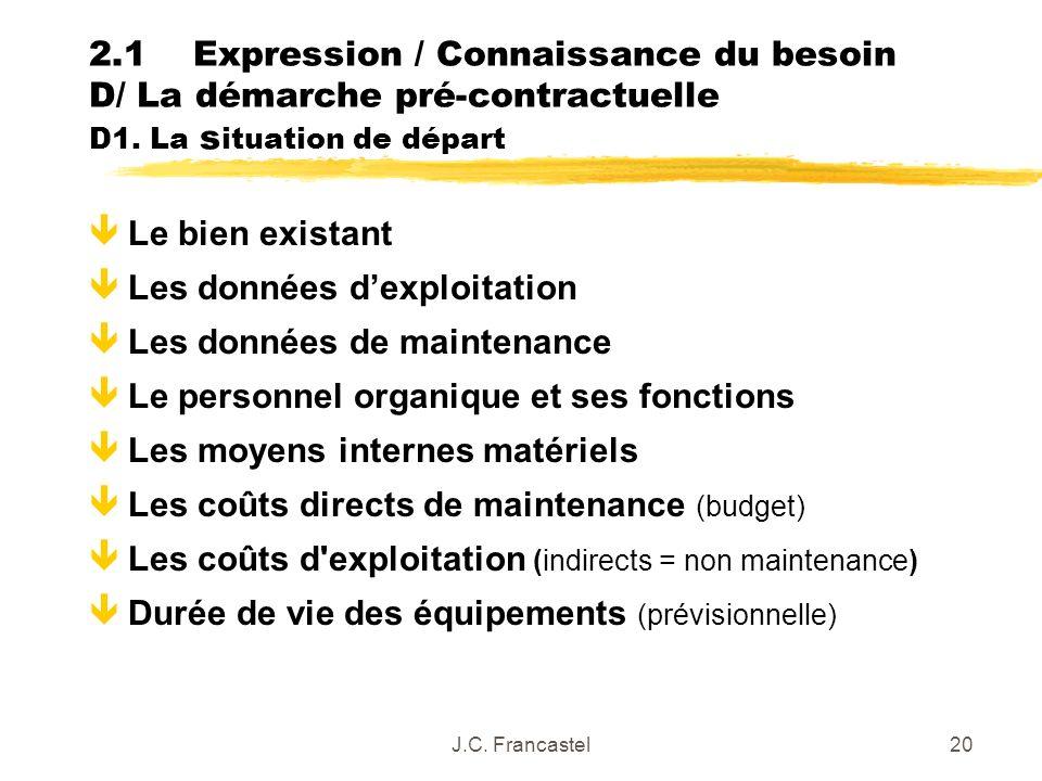 J.C. Francastel20 2.1Expression / Connaissance du besoin D/ La démarche pré-contractuelle D1. La s ituation de départ êLe bien existant êLes données d