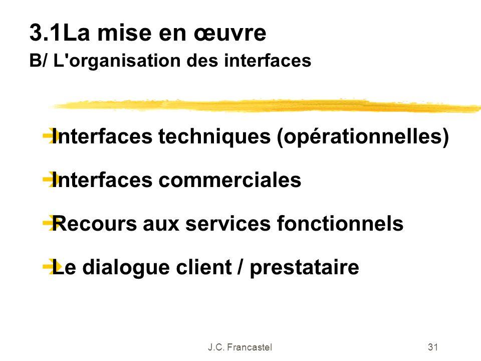 J.C. Francastel31 Interfaces techniques (opérationnelles) Interfaces commerciales Recours aux services fonctionnels Le dialogue client / prestataire 3