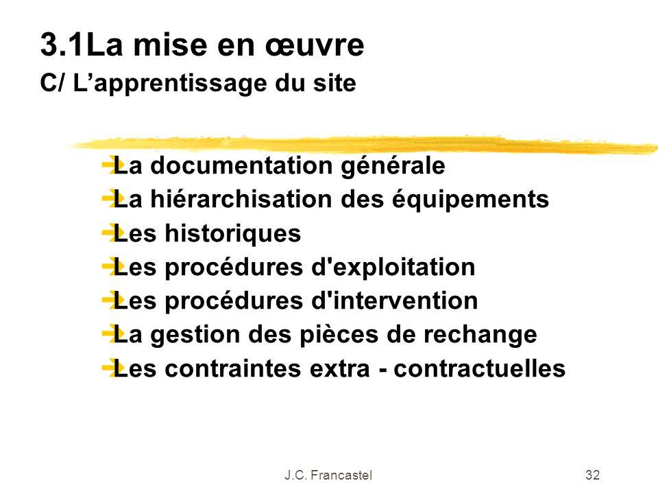 J.C. Francastel32 La documentation générale La hiérarchisation des équipements Les historiques Les procédures d'exploitation Les procédures d'interven