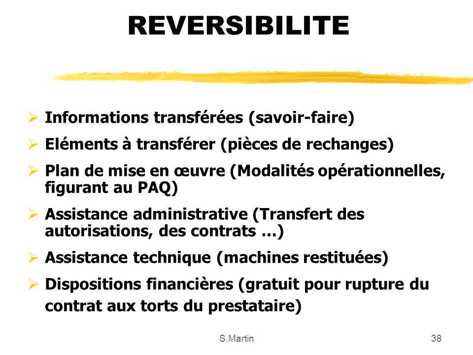 S.Martin38 REVERSIBILITE Informations transférées (savoir-faire) Eléments à transférer (pièces de rechanges) Plan de mise en œuvre (Modalités opératio