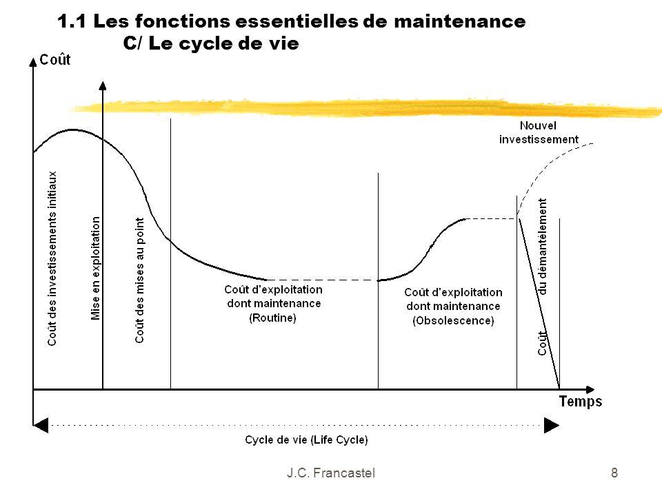 J.C. Francastel8 1.1 Les fonctions essentielles de maintenance C/ Le cycle de vie