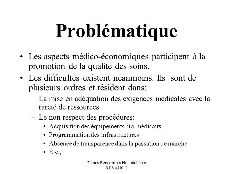 7èmes Rencontres Hospitalières RESAHOC Problématique Les aspects médico-économiques participent à la promotion de la qualité des soins. Les difficulté