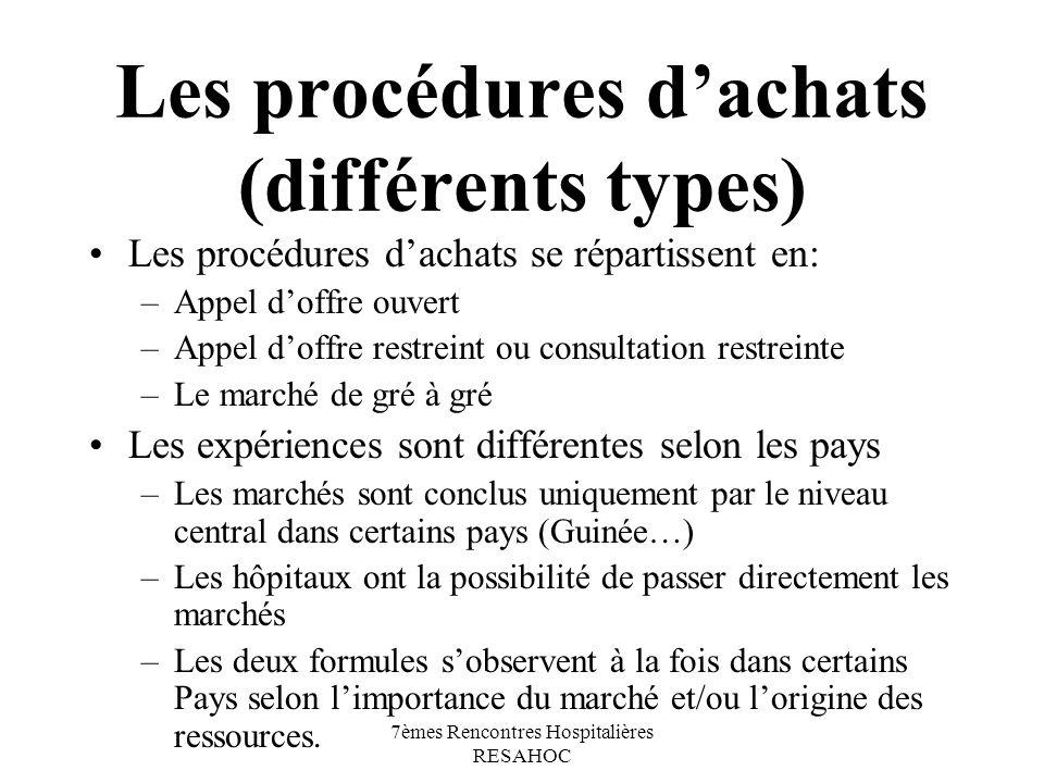 7èmes Rencontres Hospitalières RESAHOC Les procédures dachats (différents types) Les procédures dachats se répartissent en: –Appel doffre ouvert –Appe