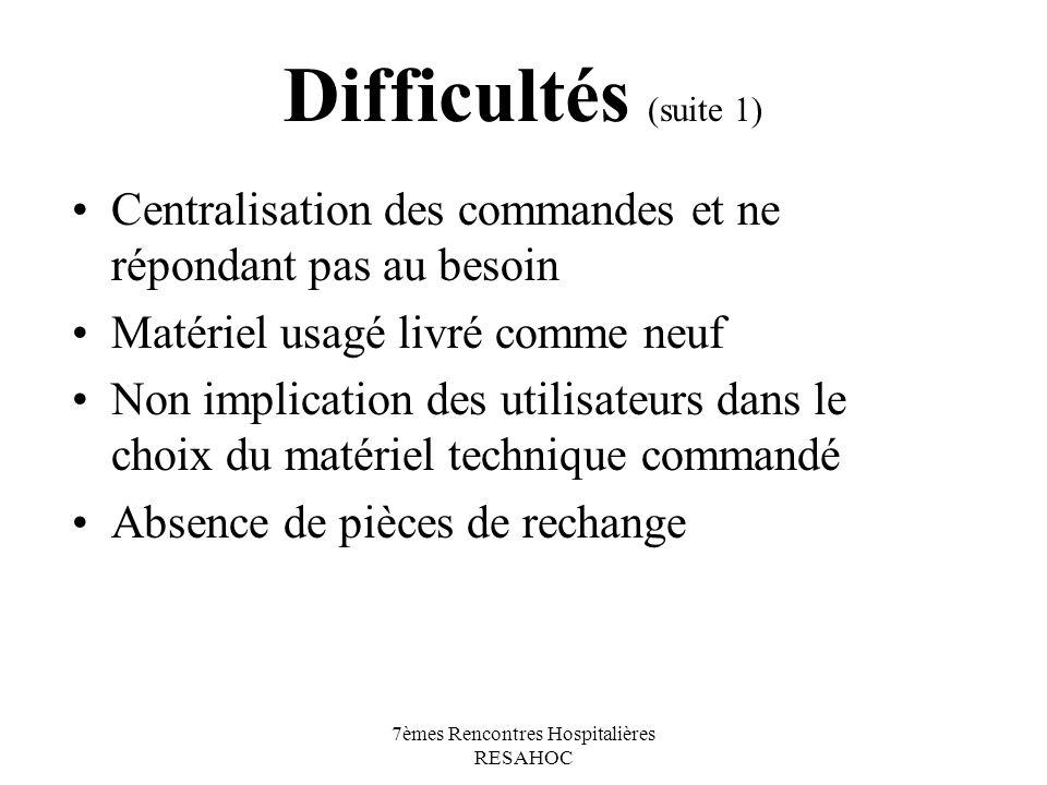 7èmes Rencontres Hospitalières RESAHOC Difficultés (suite 1) Centralisation des commandes et ne répondant pas au besoin Matériel usagé livré comme neu