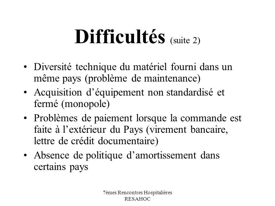 7èmes Rencontres Hospitalières RESAHOC Difficultés (suite 2) Diversité technique du matériel fourni dans un même pays (problème de maintenance) Acquis