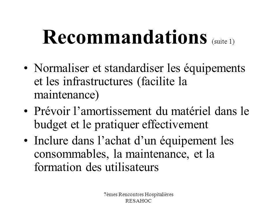7èmes Rencontres Hospitalières RESAHOC Recommandations (suite 1) Normaliser et standardiser les équipements et les infrastructures (facilite la mainte