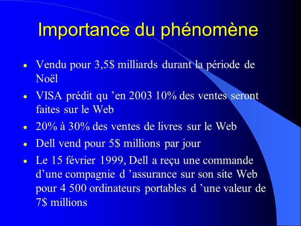 Importance du phénomène Vendu pour 3,5$ milliards durant la période de Noël VISA prédit qu en 2003 10% des ventes seront faites sur le Web 20% à 30% d