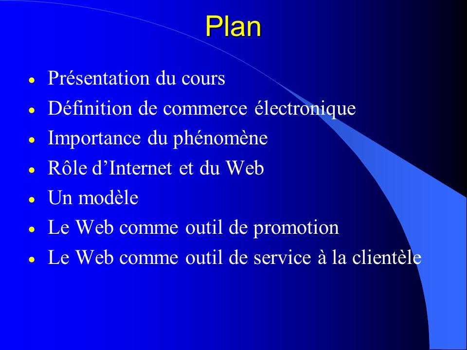 Plan Présentation du cours Définition de commerce électronique Importance du phénomène Rôle dInternet et du Web Un modèle Le Web comme outil de promot