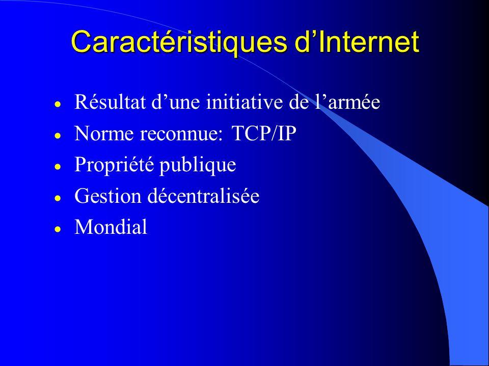Caractéristiques dInternet Résultat dune initiative de larmée Norme reconnue: TCP/IP Propriété publique Gestion décentralisée Mondial