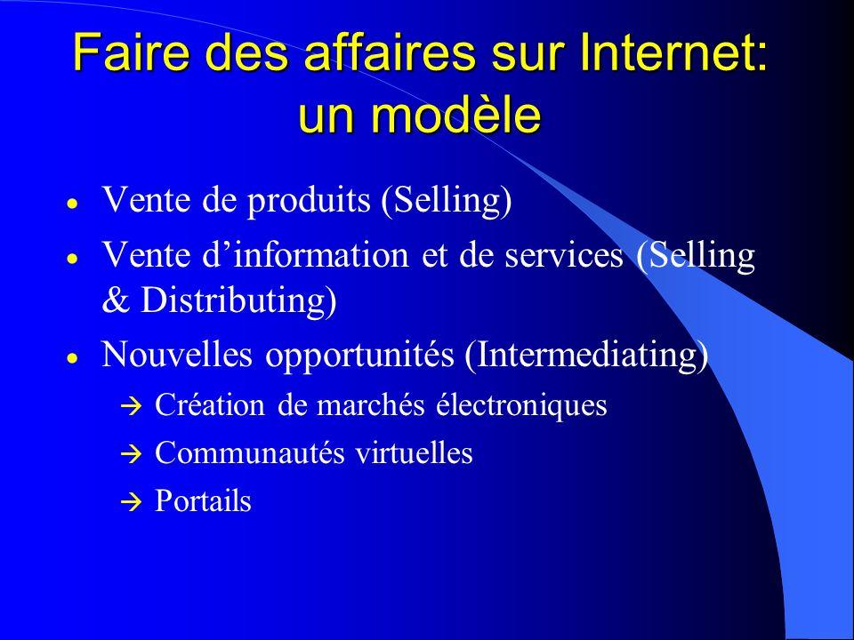 Faire des affaires sur Internet: un modèle Vente de produits (Selling) Vente dinformation et de services (Selling & Distributing) Nouvelles opportunit