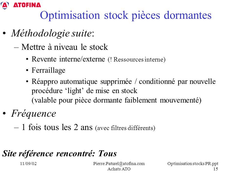 Optimisation stocks PR.ppt 15 11/09/02Pierre.Paturel@atofina.com Achats ATO Optimisation stock pièces dormantes Méthodologie suite: –Mettre à niveau le stock Revente interne/externe (.
