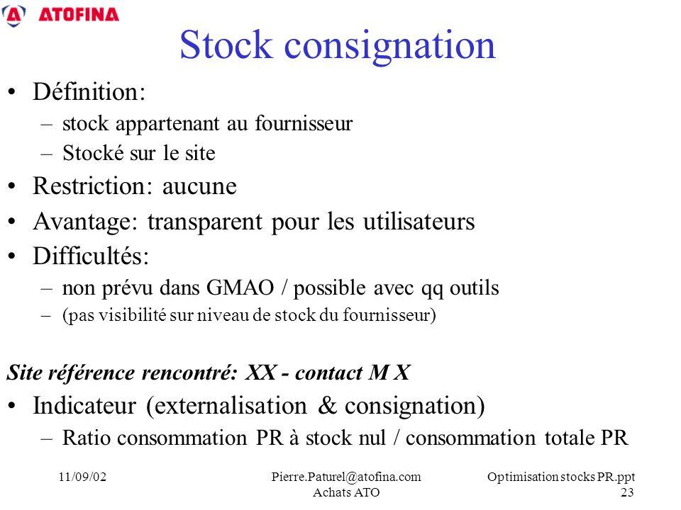 Optimisation stocks PR.ppt 23 11/09/02Pierre.Paturel@atofina.com Achats ATO Stock consignation Définition: –stock appartenant au fournisseur –Stocké sur le site Restriction: aucune Avantage: transparent pour les utilisateurs Difficultés: –non prévu dans GMAO / possible avec qq outils –(pas visibilité sur niveau de stock du fournisseur) Site référence rencontré: XX - contact M X Indicateur (externalisation & consignation) –Ratio consommation PR à stock nul / consommation totale PR