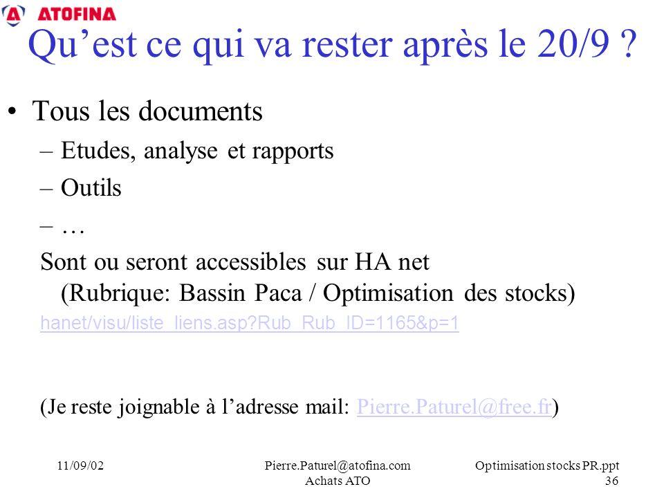 Optimisation stocks PR.ppt 36 11/09/02Pierre.Paturel@atofina.com Achats ATO Quest ce qui va rester après le 20/9 .