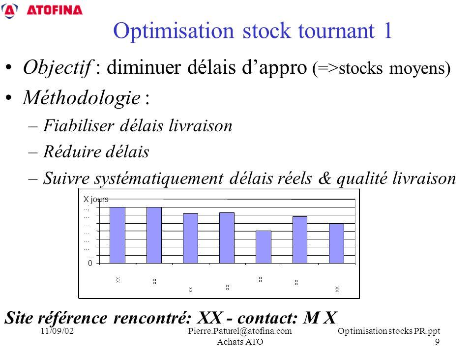 Optimisation stocks PR.ppt 9 11/09/02Pierre.Paturel@atofina.com Achats ATO Optimisation stock tournant 1 Objectif : diminuer délais dappro (=>stocks moyens) Méthodologie : –Fiabiliser délais livraison –Réduire délais –Suivre systématiquement délais réels & qualité livraison Site référence rencontré: XX - contact: M X 0.....; X jours xx