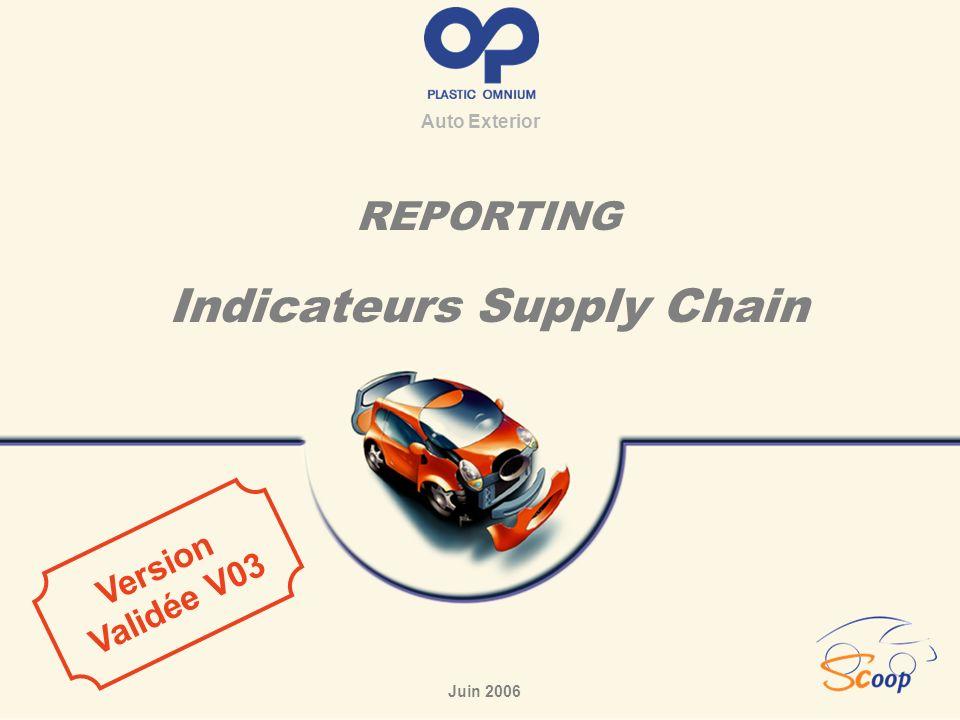 2 Version validée V03 Les Indicateurs Supply Chain Pour nous améliorer, nous devons mesurer .