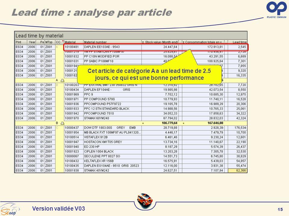 15 Version validée V03 Lead time : analyse par article Cet article de catégorie A a un lead time de 2.5 jours, ce qui est une bonne performance