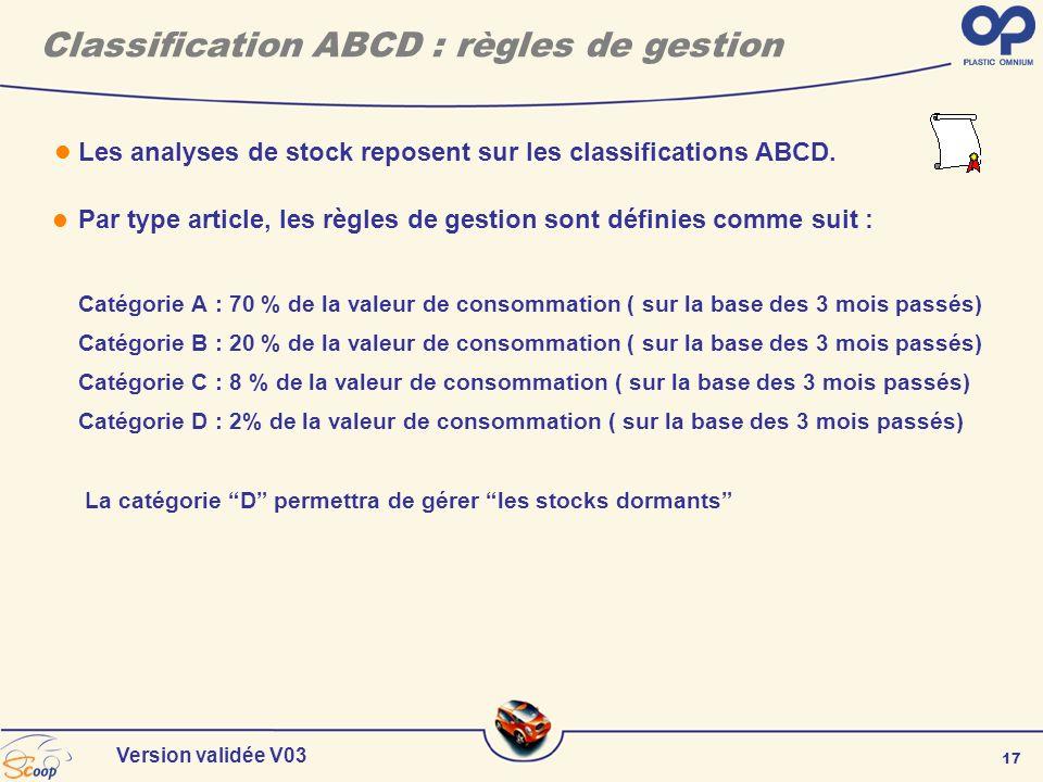 17 Version validée V03 Classification ABCD : règles de gestion Par type article, les règles de gestion sont définies comme suit : Catégorie A : 70 % d