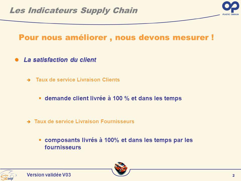2 Version validée V03 Les Indicateurs Supply Chain Pour nous améliorer, nous devons mesurer ! La satisfaction du client La satisfaction du client Taux