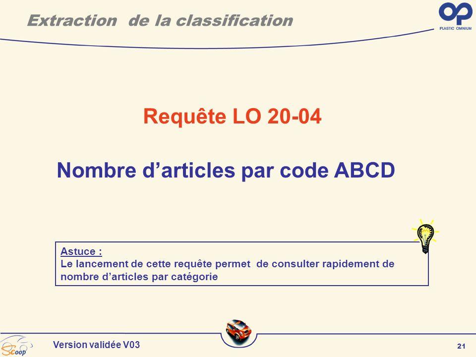 21 Version validée V03 Extraction de la classification Requête LO 20-04 Nombre darticles par code ABCD Astuce : Le lancement de cette requête permet d