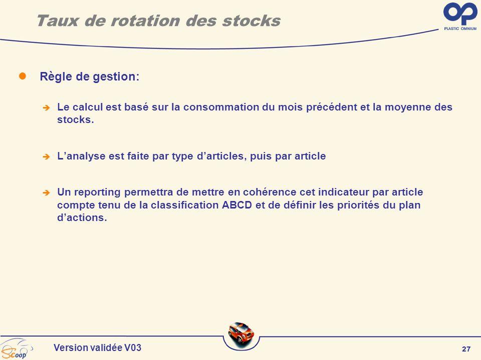 27 Version validée V03 Taux de rotation des stocks Règle de gestion: Le calcul est basé sur la consommation du mois précédent et la moyenne des stocks
