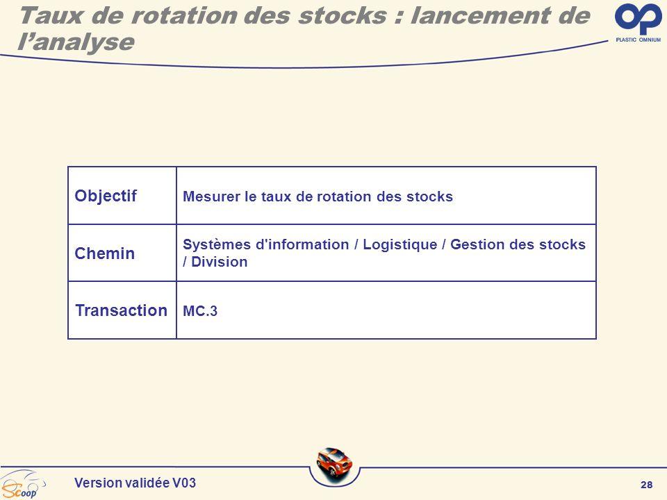 28 Version validée V03 Objectif Chemin Transaction Mesurer le taux de rotation des stocks Systèmes d'information / Logistique / Gestion des stocks / D