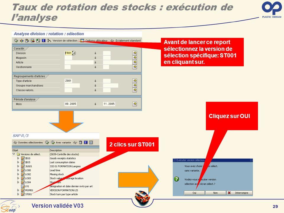 29 Version validée V03 Taux de rotation des stocks : exécution de lanalyse 2 clics sur ST001 Cliquez sur OUI Avant de lancer ce report sélectionnez la