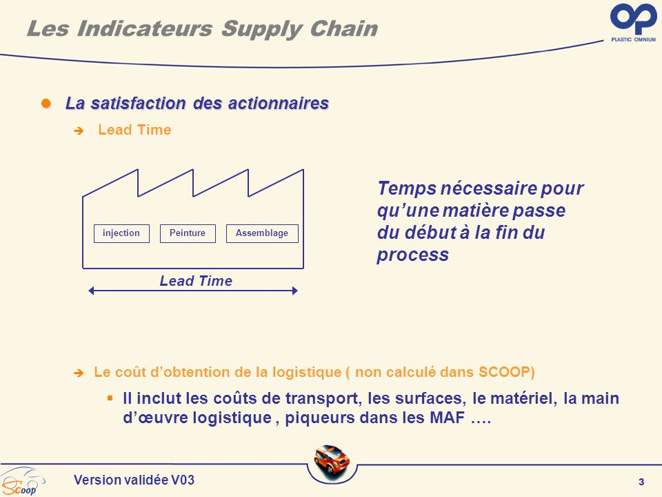 3 Version validée V03 La satisfaction des actionnaires La satisfaction des actionnaires Lead Time injectionPeintureAssemblage Lead Time Temps nécessai