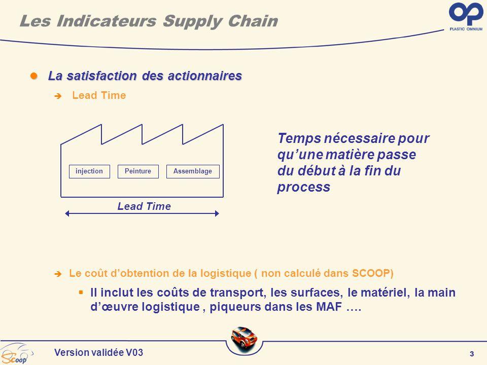 54 Version validée V03 Calcul de la fiabilité des stocks CO01-03 Statistiques mensuelles d inventaires par division