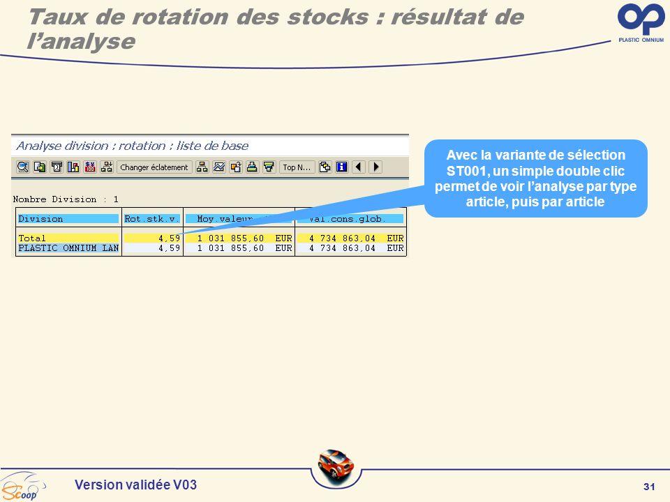 31 Version validée V03 Avec la variante de sélection ST001, un simple double clic permet de voir lanalyse par type article, puis par article Taux de r