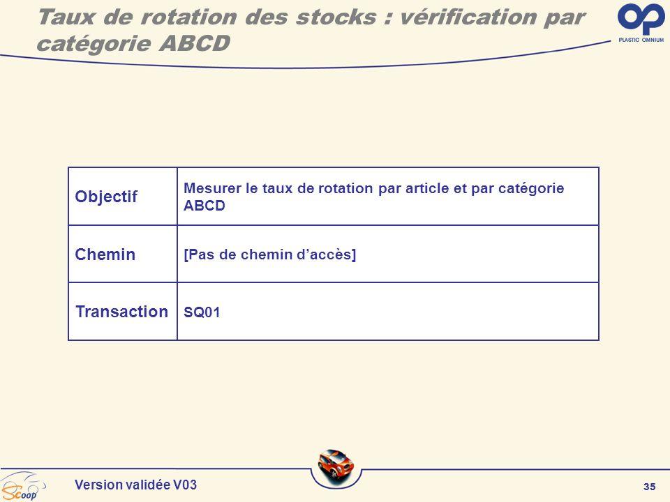 35 Version validée V03 Objectif Chemin Transaction Mesurer le taux de rotation par article et par catégorie ABCD [Pas de chemin daccès] SQ01 Taux de r