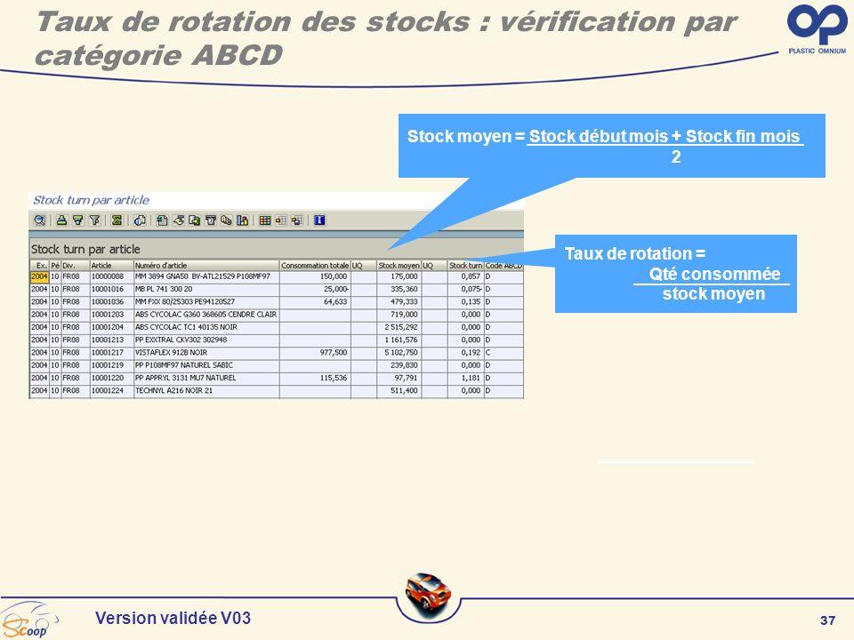 37 Version validée V03 Taux de rotation = Qté consommée stock moyen Stock moyen = Stock début mois + Stock fin mois 2 Taux de rotation des stocks : vé