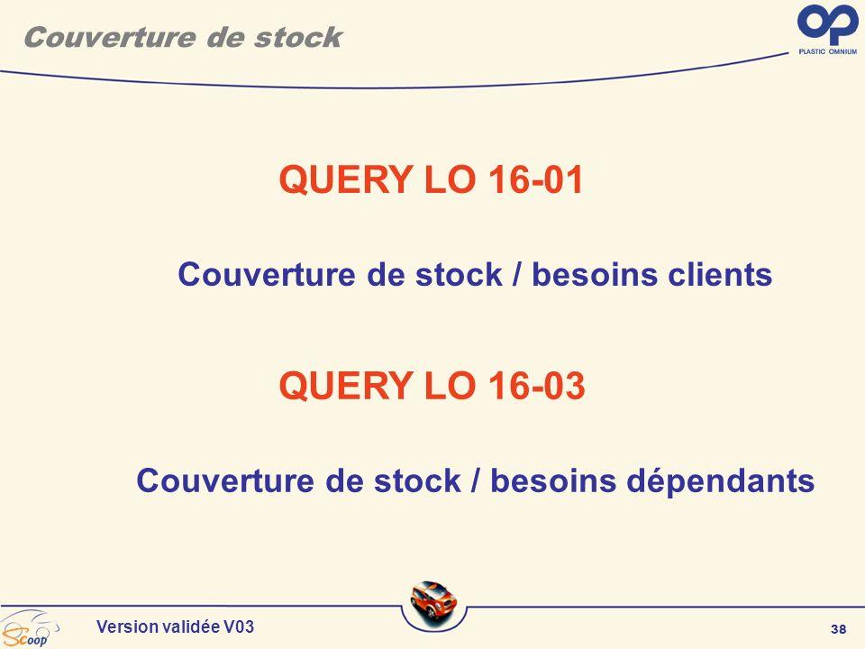 38 Version validée V03 Couverture de stock QUERY LO 16-03 Couverture de stock / besoins dépendants QUERY LO 16-01 Couverture de stock / besoins client